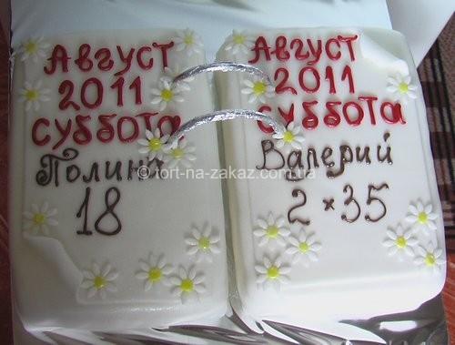 Вкусный бисквитный торт - №27
